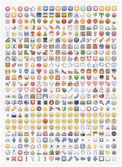 All The Emojis Available On Facebook - Emoji - Free