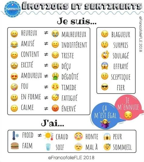 Pin by Mathilde Horta on FLE in 2020   Basic french words