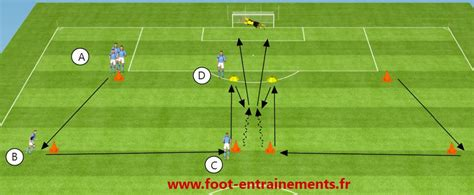 Exercice Passe Appui Frappe 2 – Foot-Entrainements