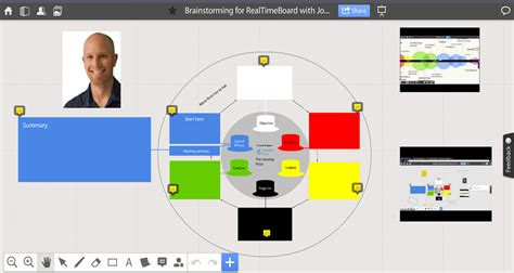 Keepin' It Real with RealtimeBoard: Online Collaborative