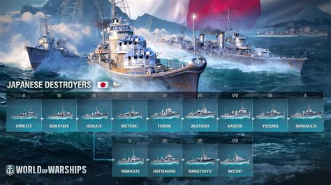 Japanese Destroyers: the Set is Complete!   World of Warships