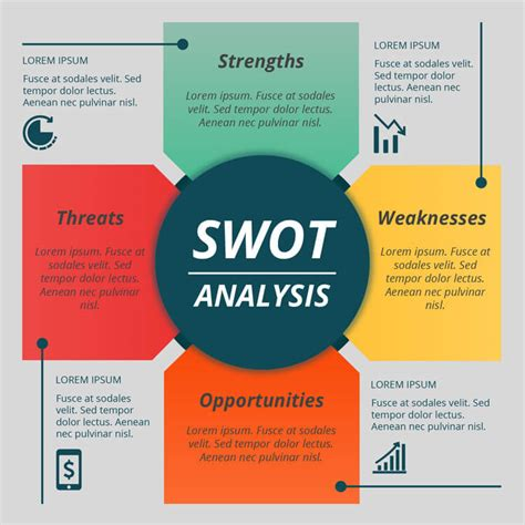 20+ Creative SWOT Analysis Templates (Word, Excel, PPT and